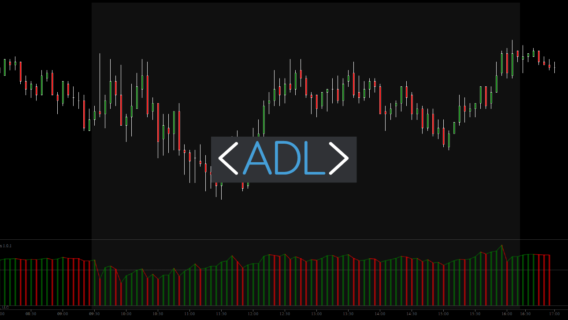 ADL Indicator / Accumulation Distribution Line