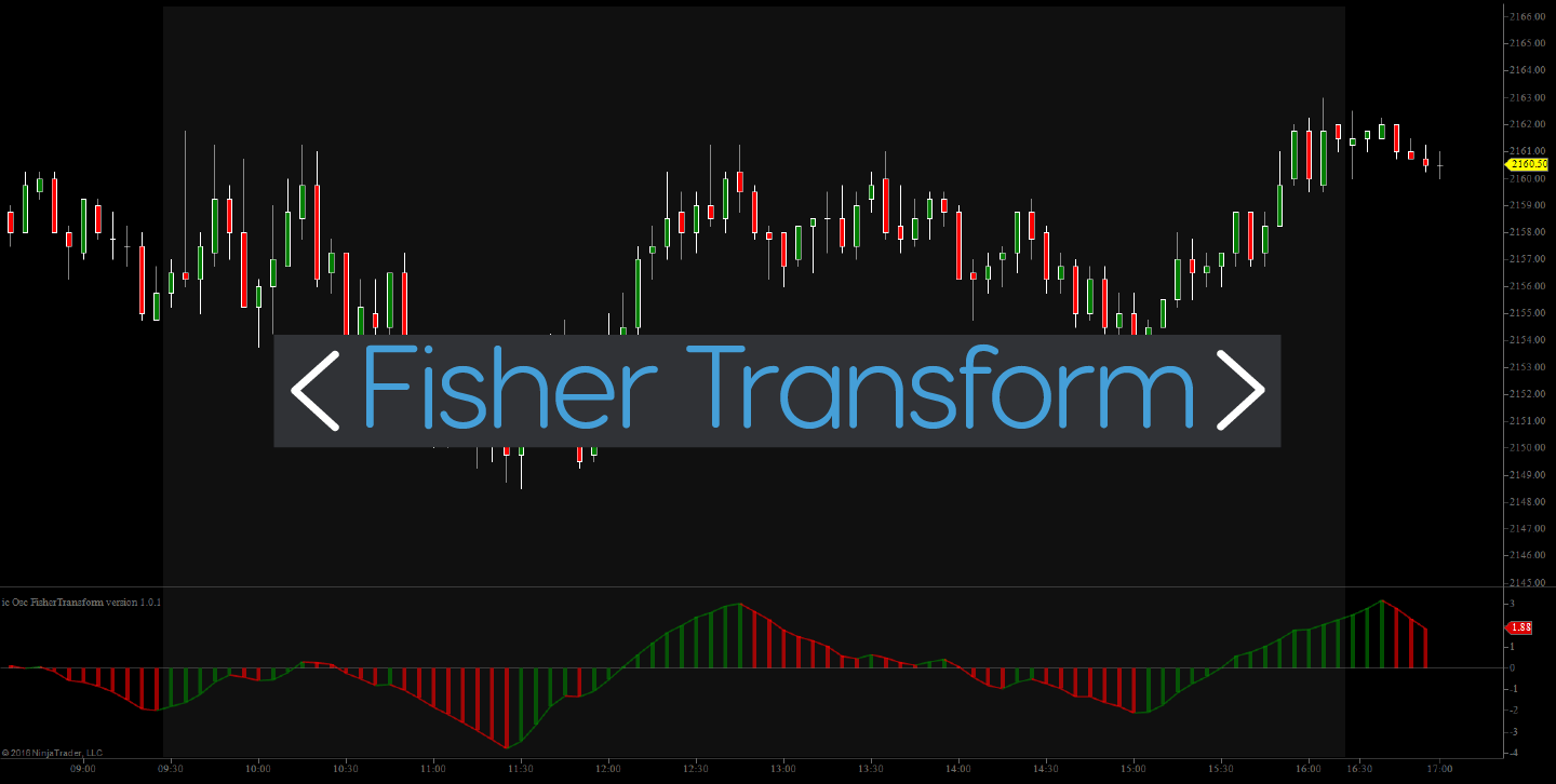 Fisher transform indicator forex