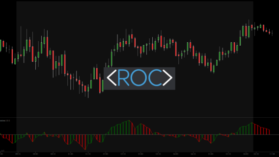 Rate of Change / ROC Indicator