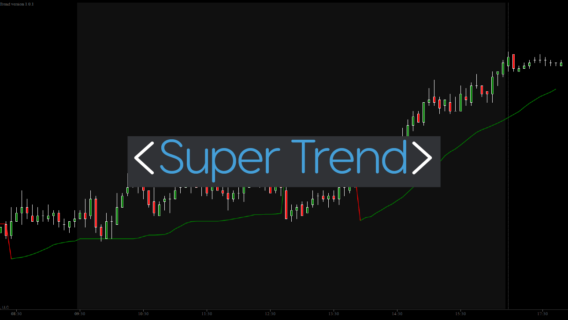 Super Trend Indicator / Super Trend Moving Average