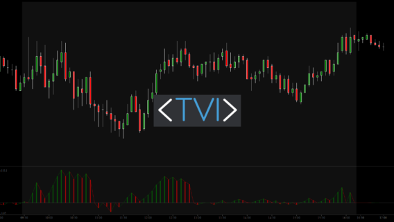 Indicator TVI / Trade Volume Index
