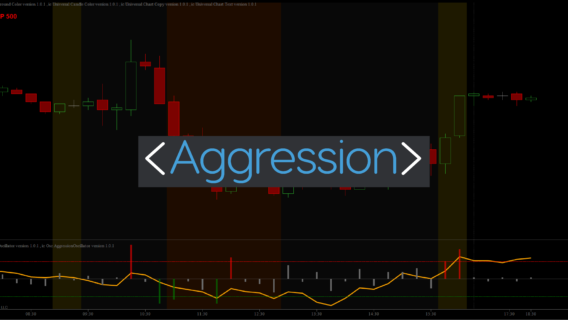 Aggression Indicator
