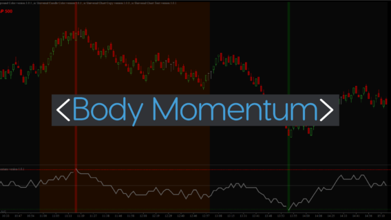Body Momentum Indicator