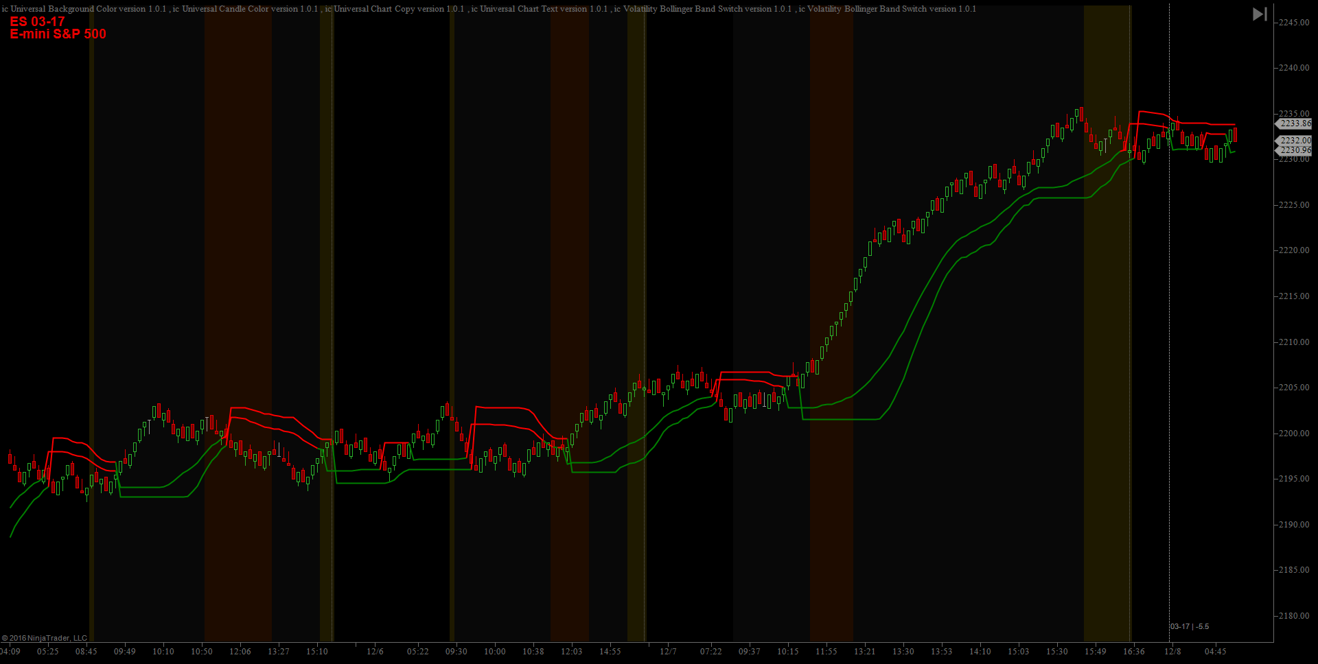 Custom Bollinger Band Switch Indicator