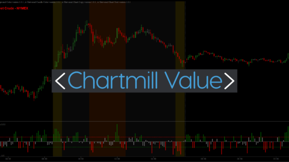 Chartmill Value Indicator