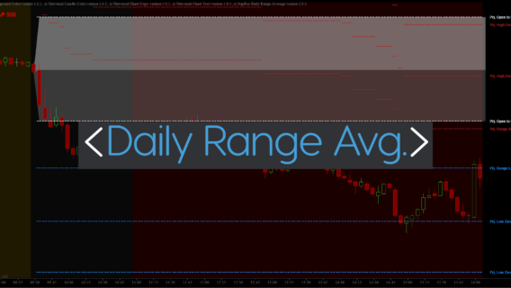 Daily Average Range Indicator