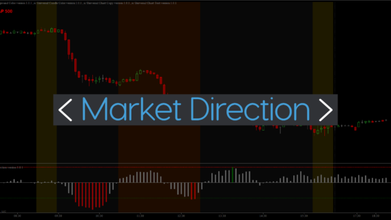 Market Direction Indicator
