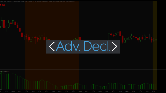 Advance Decline Indicator