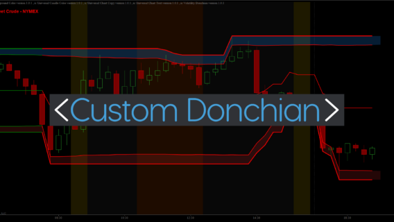 Custom Donchian Channel Indicator