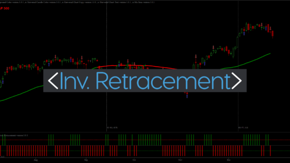 Inventory Retracement Indicator