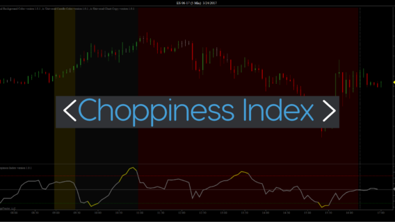 Choppiness Index indicator