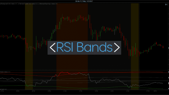 RSI Bands Indicator