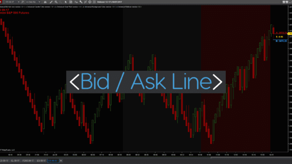 NinjaTrader 8 Bid Ask Line Indicator