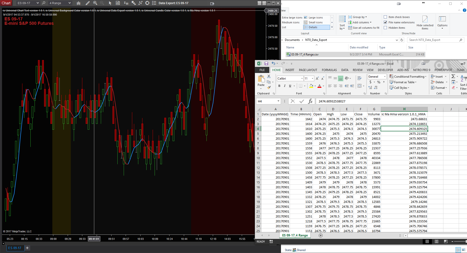 Data Export | Free NinjaTrader Indicator | The Indicator Club